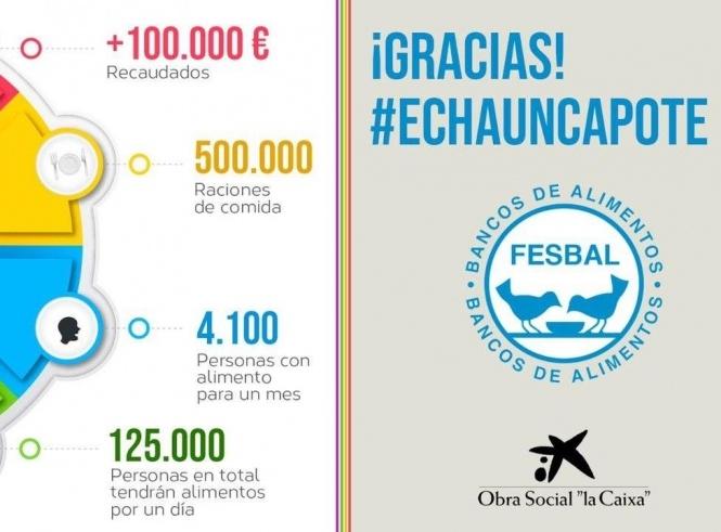 #EchaUnCapote consigue medio millón de raciones